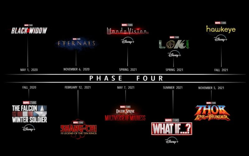Marvel Cinematic Universe Mcu Phase 4