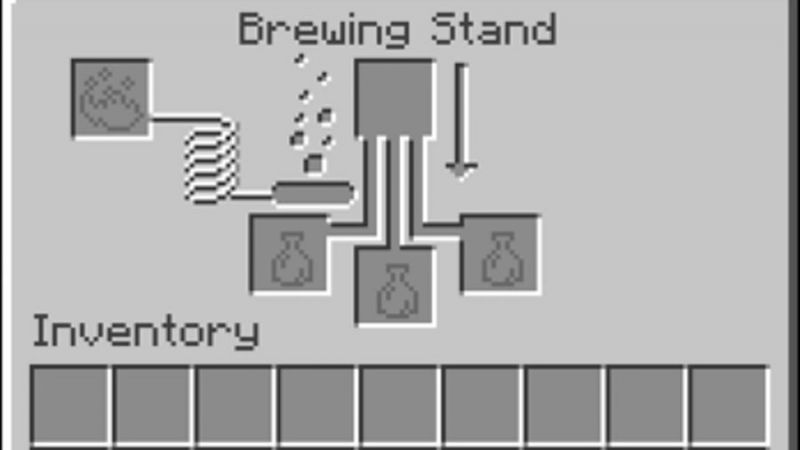 Brewing Stand Minecraft