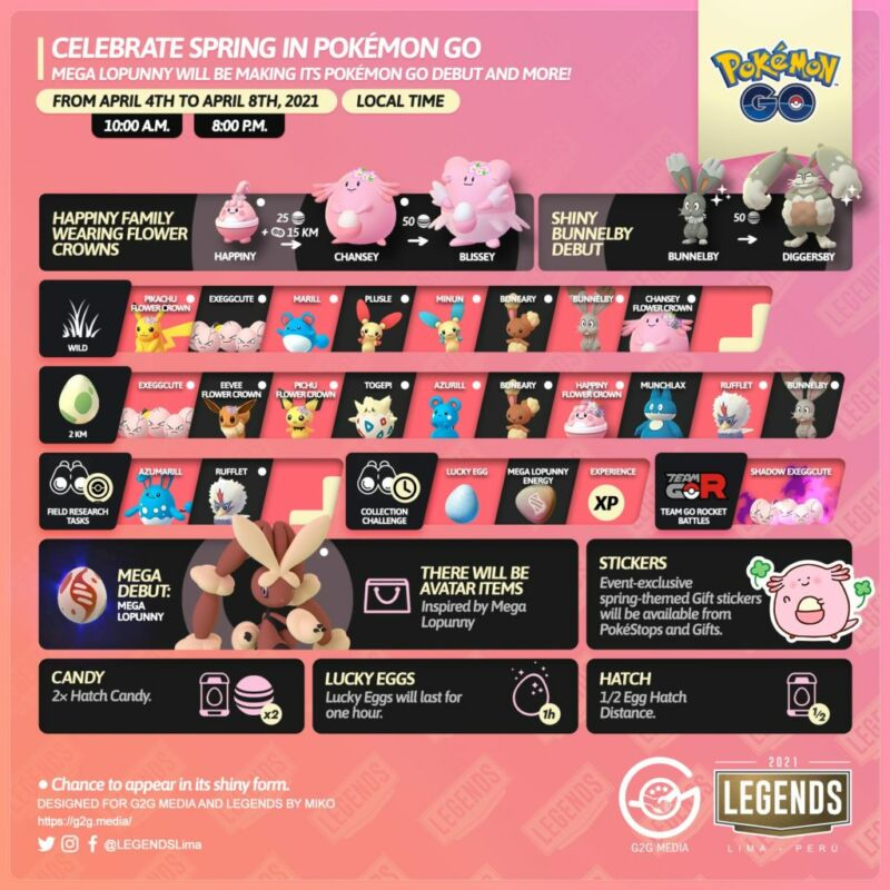 Pokemon Go Spring Into Spring